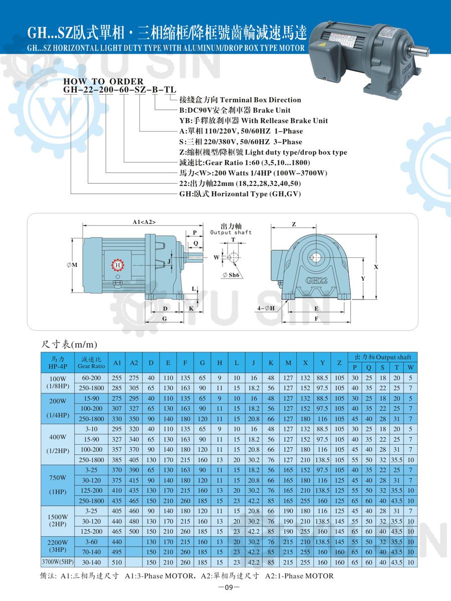 GH万鑫卧式减速机技术参数图